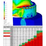 Subsea Riser Flange Assessment